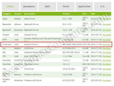 Mencari driver IO Driver Acer E3-112.jpg
