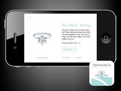 Tiffany Novo Ring Uk