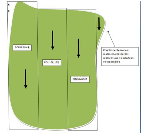 Tout savoir sur le gazon synthetique devis gazon for Devis gazon