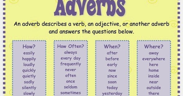 strategies to avoid confusing the use of adverbs and adjectives Describe the strategies you have developed to avoid confusing the use of adverbs and adjectives in the future english it is not unusual for writers to confuse advers and adjectives how did the material in my writinglab help reduce the possibility of confusion describe the strategies you have developed to avaoid confusing the use of adverbs and.