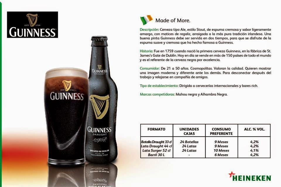 Sorteamos dos cajas de Guinness
