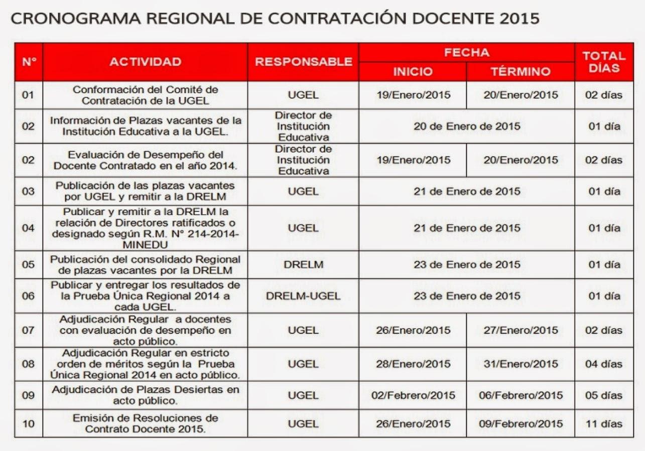 Sute lima vi sector enero 2015 for Cronograma de pagos ministerio del interior