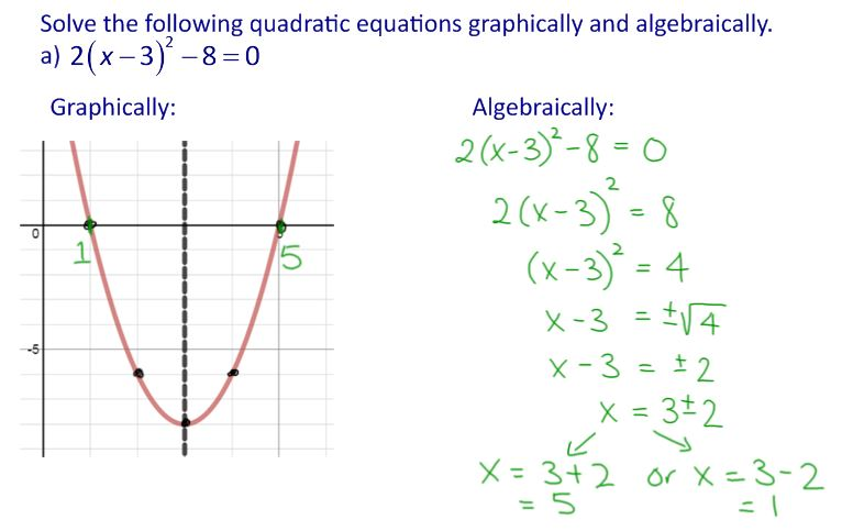 M3 Making Math Meaningful Mpm2d Day 62 The Quadratic Formula