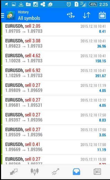 Forex trader returns