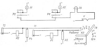 Принципиальная схема системы температурной сигнализации