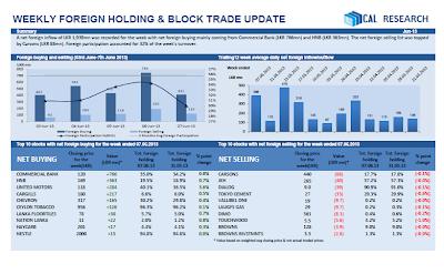 Forex trading companies in sri lanka