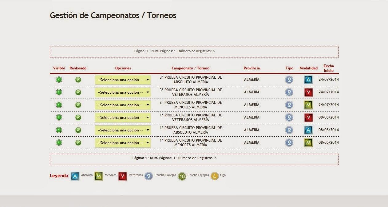 Captura de pantalla mostrando el Menú Gestión de Campeonatos/Torneos del Sistema de Gestión de la FEP.