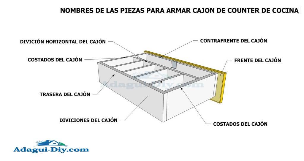 Como hacer muebles de cocina en melamina plano detallado for Muebles de cocina para armar