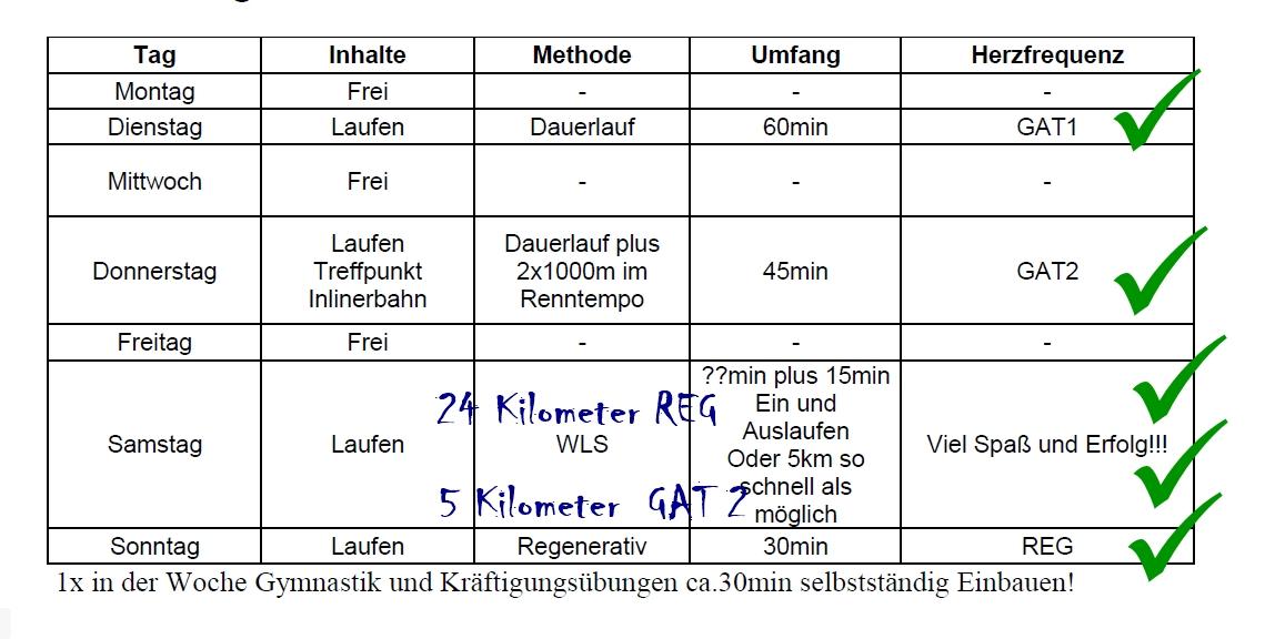 Fantastisch Trainingsplaner Vorlage Galerie - Dokumentationsvorlage ...