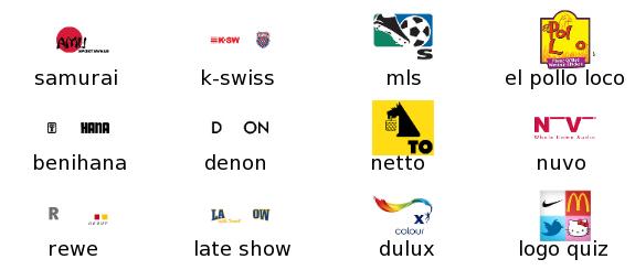 soluciones respuestas: Respuestas Logo Quiz Nivel 14