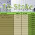 Go To Stake, continua la progressione!