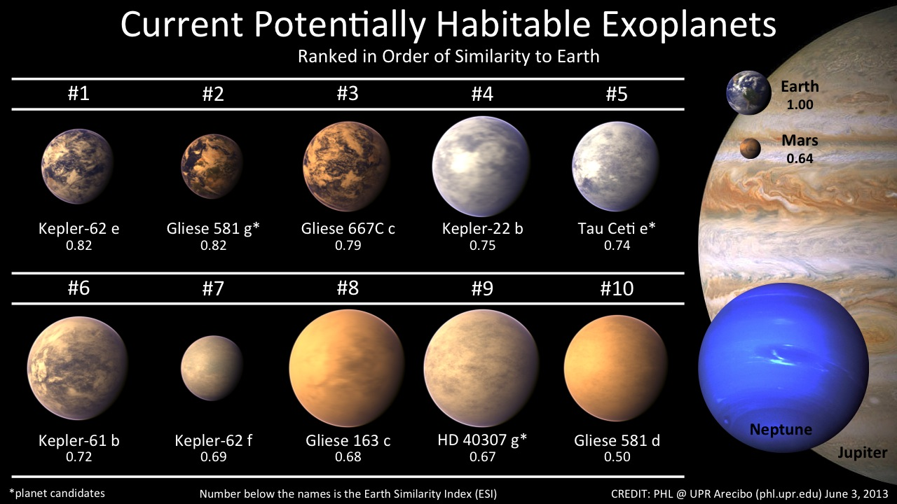 planets with possible life on them - photo #41