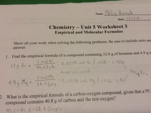 Philip Chemistry 5th Hour – Molecular Formulas Worksheet