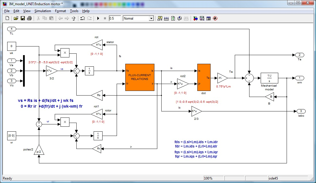 simulink implementation of induction machine model Simulink implementation of an induction machine model is described in -bya step-step approach [8] with the modular  and healthy induction motor matlab/simulink .