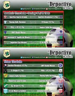 Goleada y punta para Sportivo Brasil.