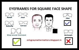 Best spectacle Eyewear Frames for Square and Rectangular Face Shape