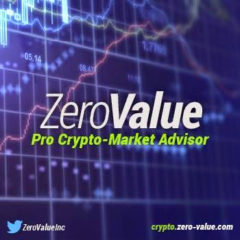 Recommended by RSM: Zero Value