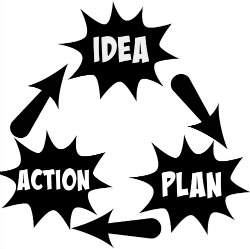 Everything starts with an idea, which turns into a plan, which generates an action