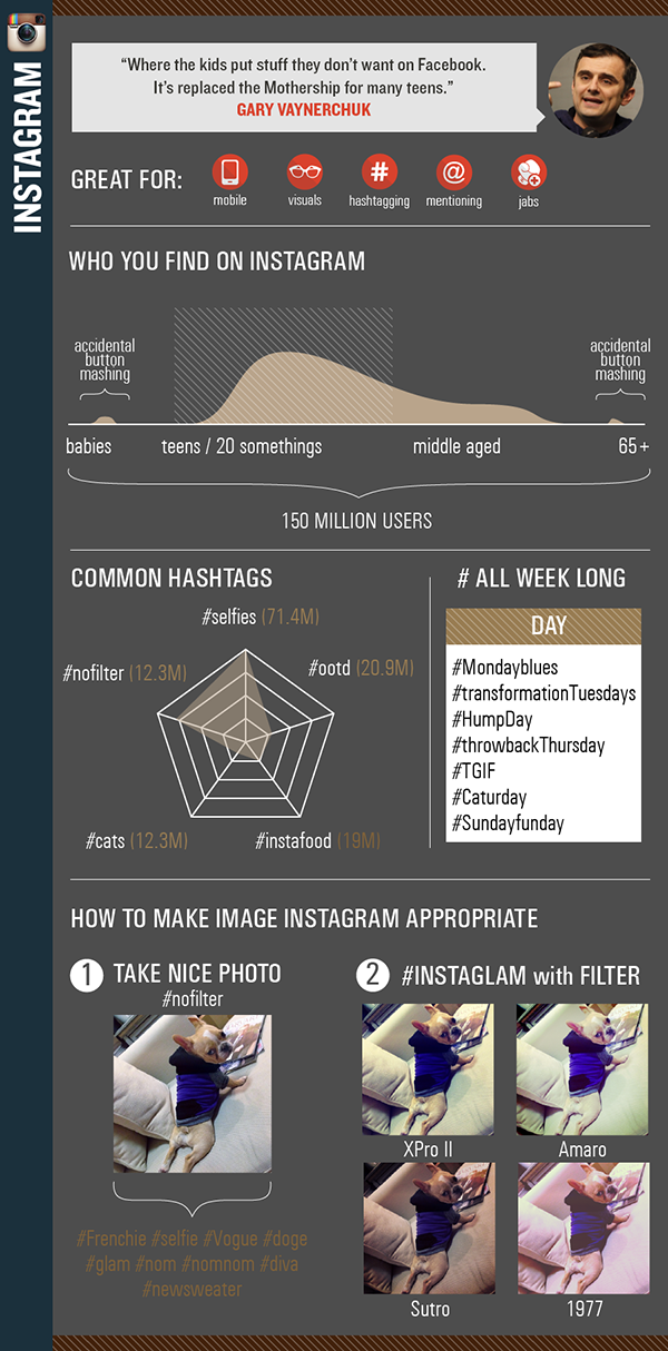 Producing Content for #Instagram - infographic