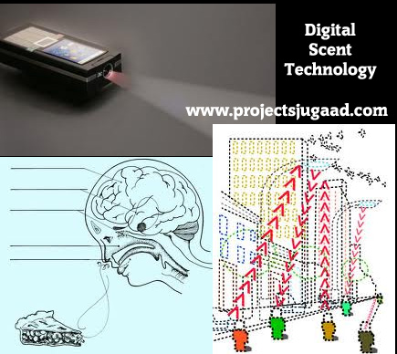 digital technology topics