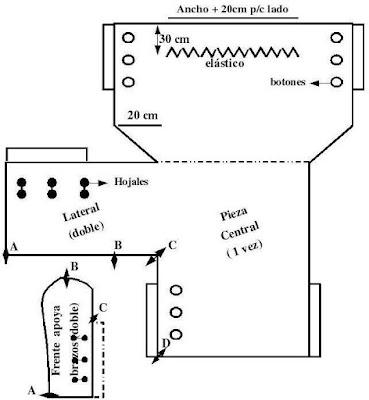 Cómo hacer fundas para el sillón (IV)