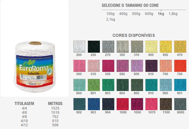 Tabela cores EuroRoma