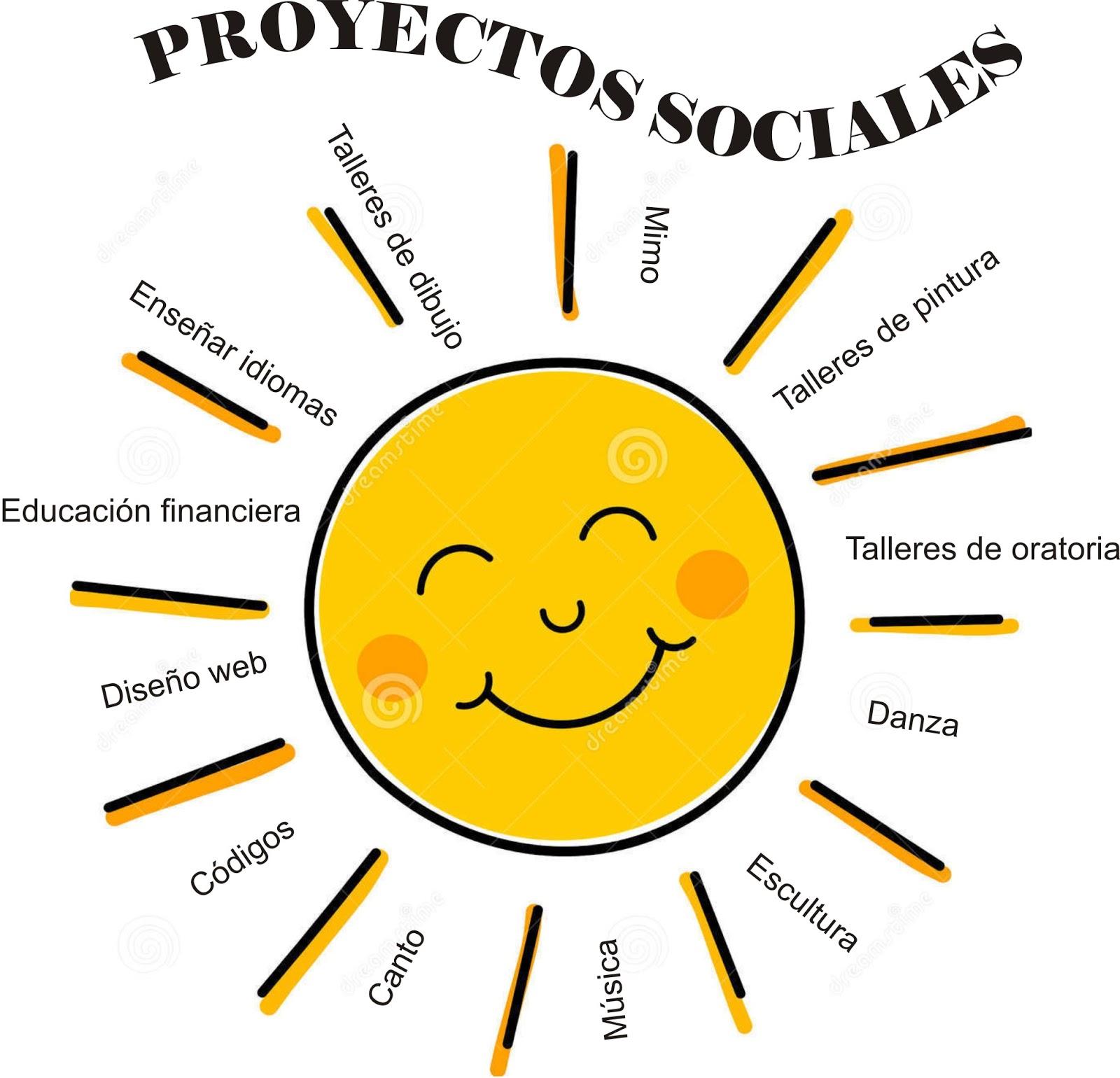 Proyecto social proyecto tecnol gico o proyecto comercial for Proyecto social comedor comunitario