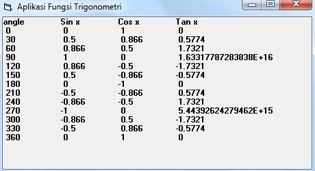 aplikasi fungsi trigonometri