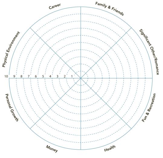 GoalSetting Toolbox – Life Goals Worksheet