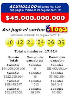 Resultados Baloto Sorteo 1063, 25 Junio 2011
