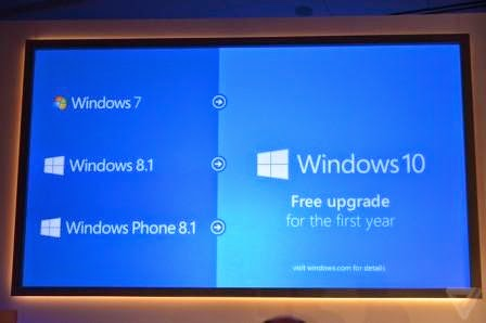 Microsoft akan berikan update Windows 10 untuk perangkat Win 7, Win 8.1 dan WP 8.1