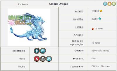 Dragão Glacial - Informações