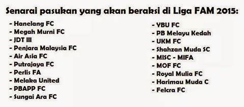 Senarai Pasukan Liga FAM 2015