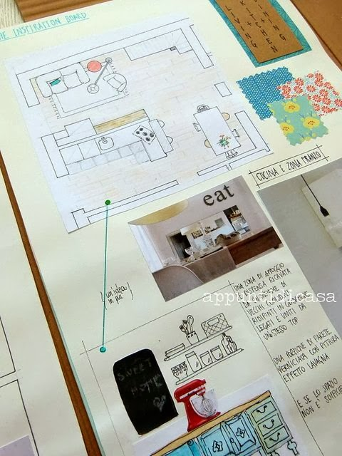 mood board interior ideas