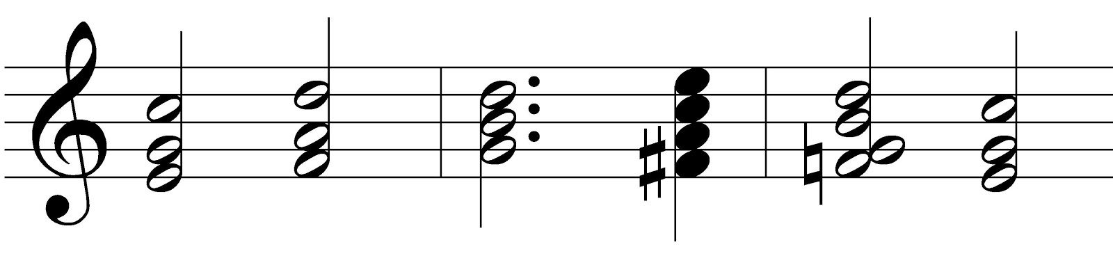 Music Theory: Block Chords and Broken Chords