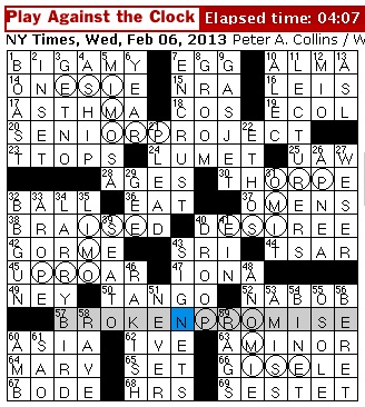 Rex Parker Does The Nyt Crossword Puzzle Fiancee Of Napoleon 2 6