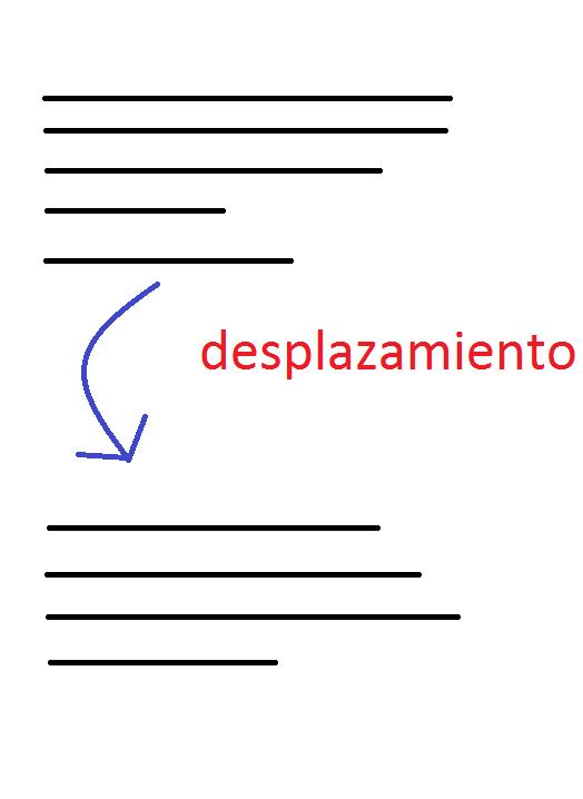 Desplazamiento en análisis cualitativo