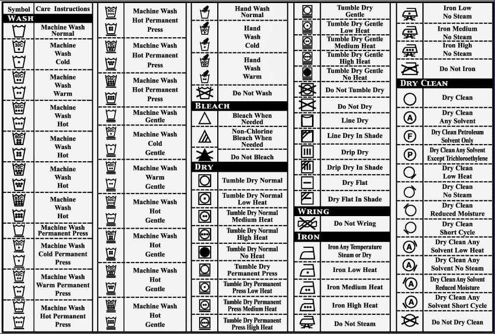 C-Bangla Labels