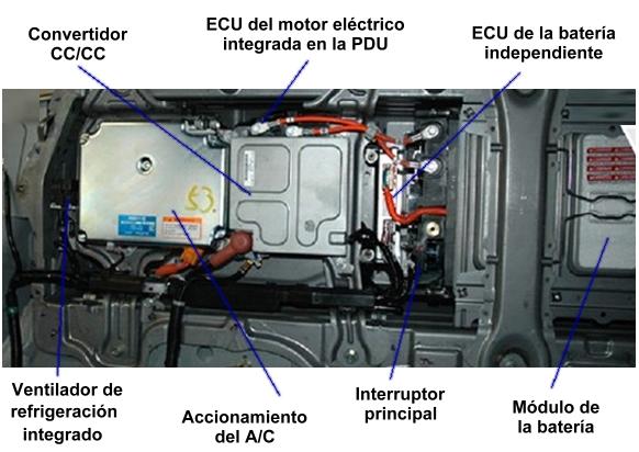 ubicación de componentes del Honda Civic IMA