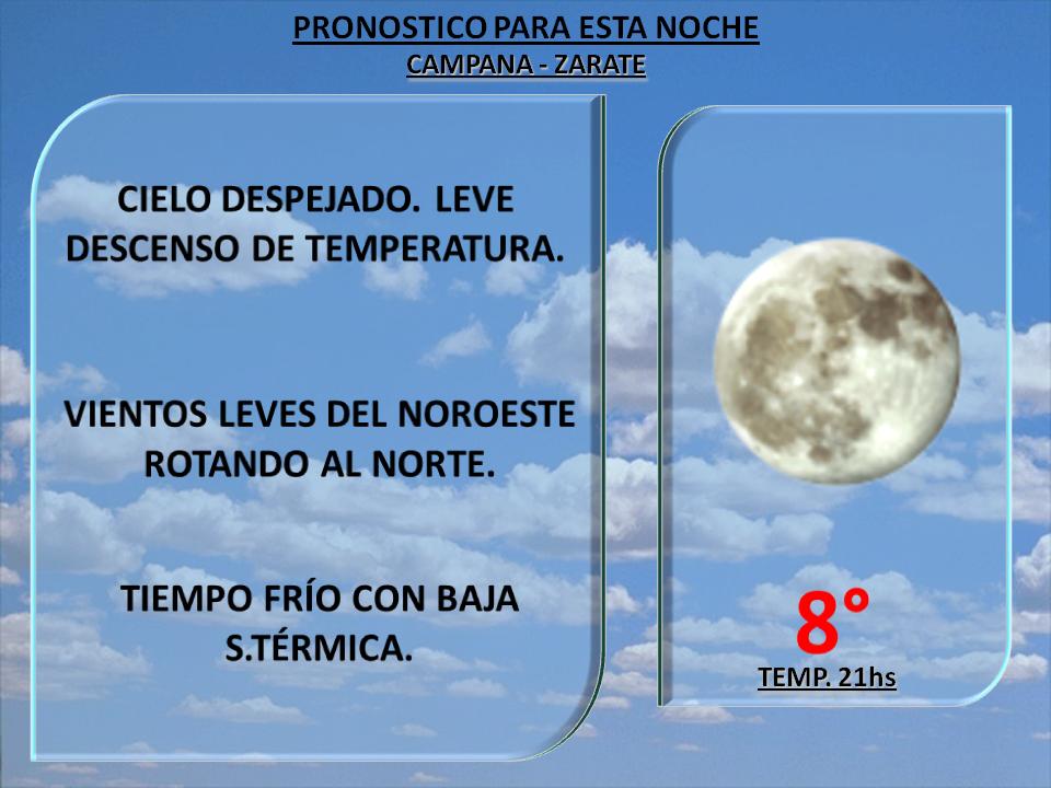 Pronostico de tiempo en villa mercedes for Pronostico del tiempo accuweather