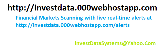 Invest Data Systems Europe