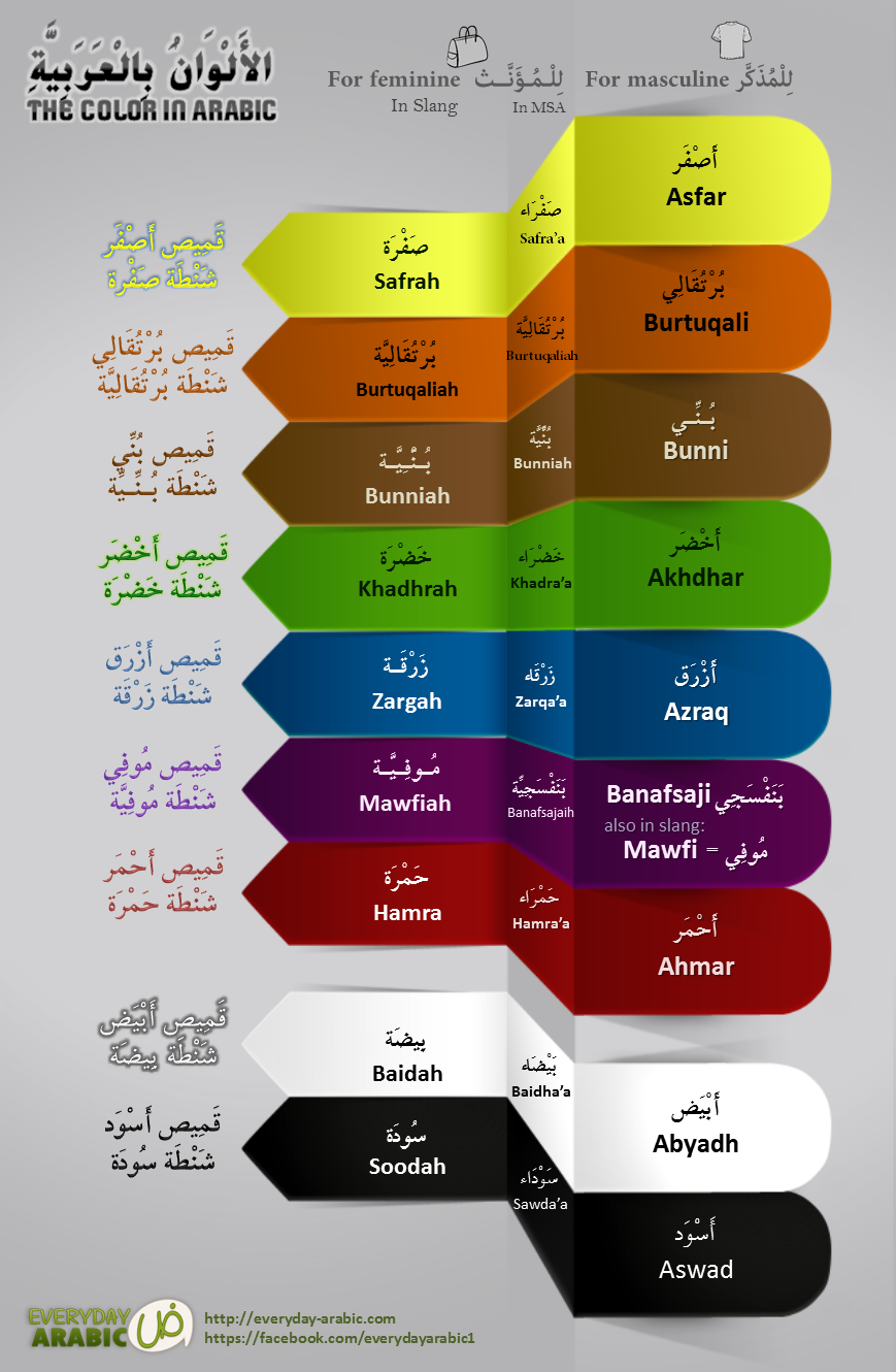 infographic: colors' name in Arabic language