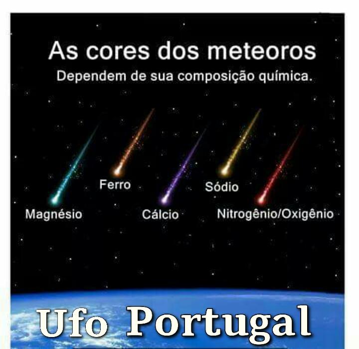 Meteoros como identificar