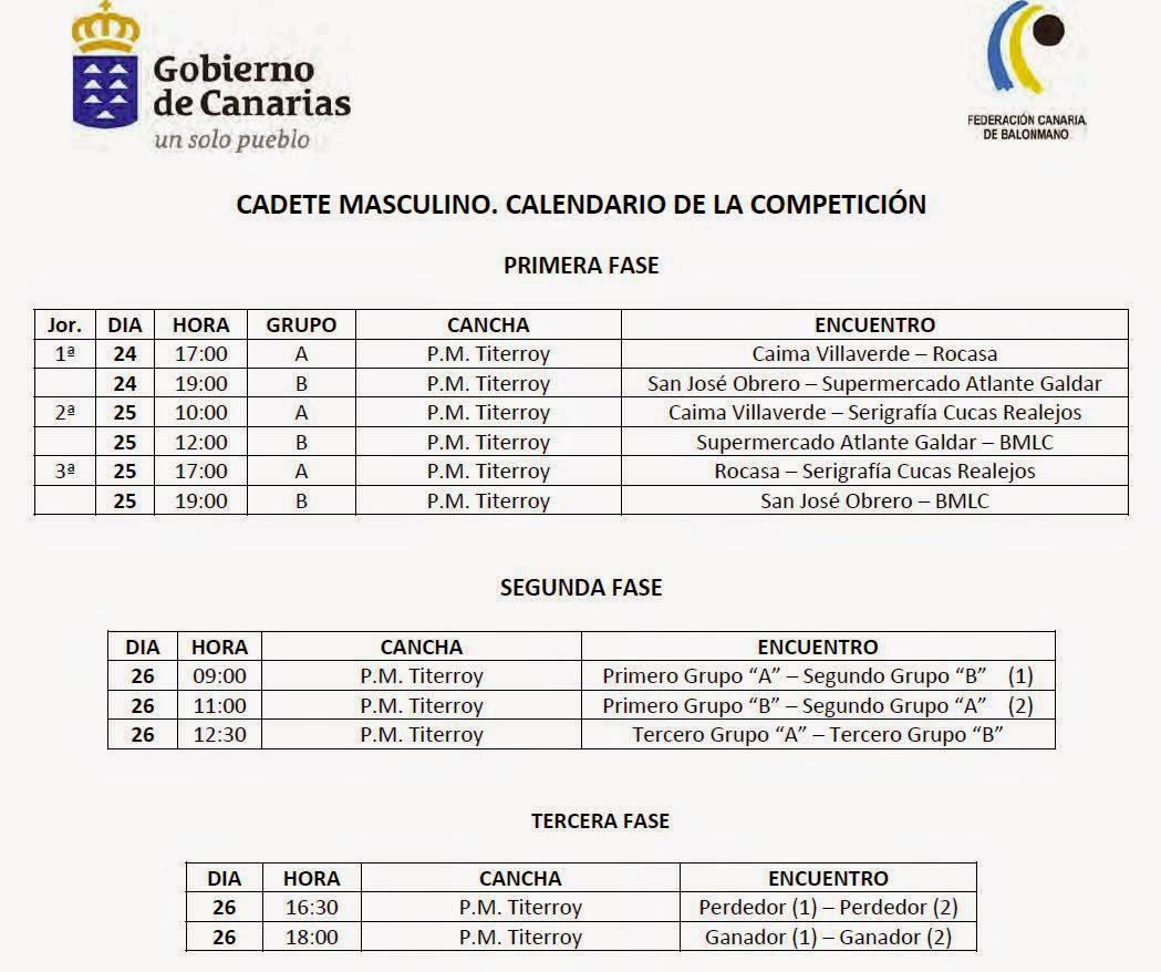 Campeonato de Canarias cadete masculino 2014