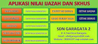 Download Aplikasi SKHUS SD Dan Ijazah Tahun Pelajaran 2014/2015