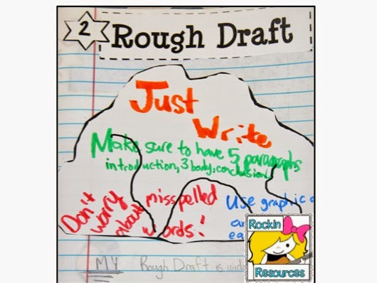 writing a rough draft Drafting: writing a rough draft a rough draft is your first attempt at connecting all of your thoughts and ideas in a written format.