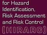 Hazards Identification 1