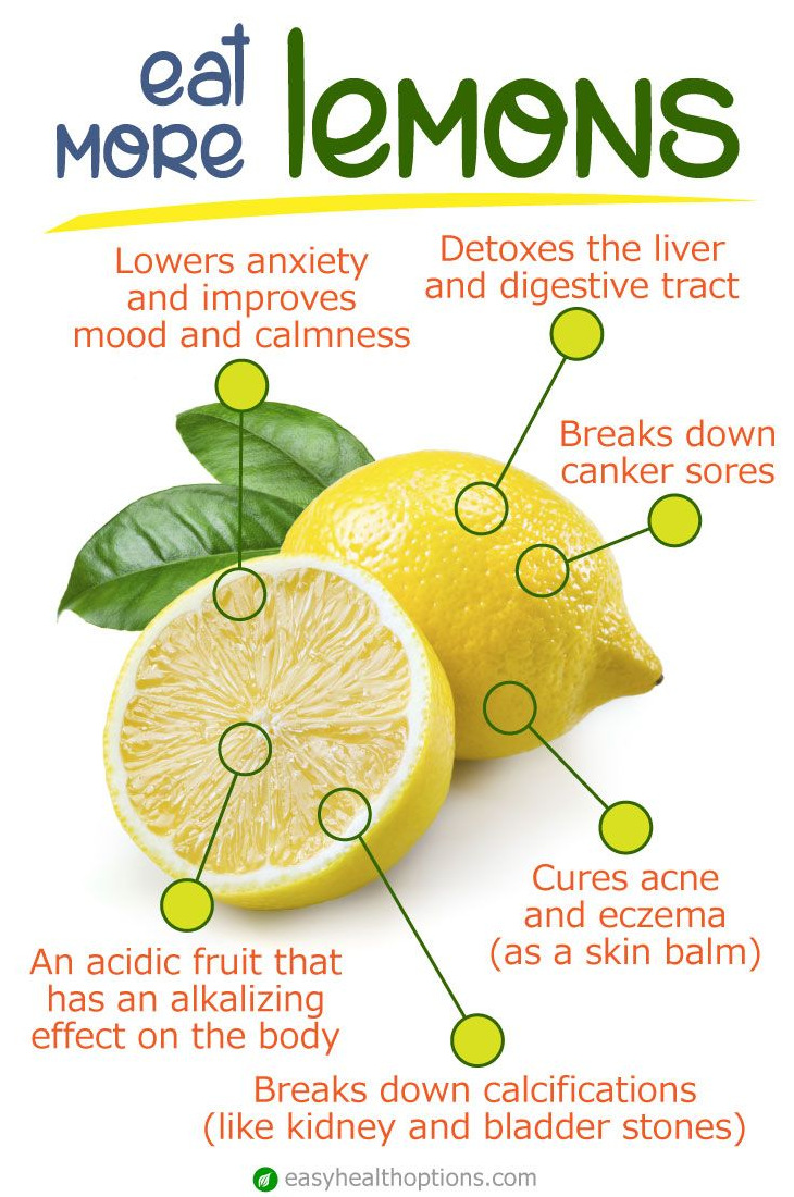 Eat More lemons