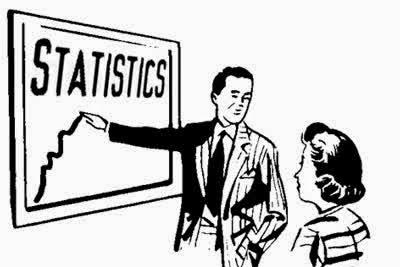 Distribusi Frekuensi, Mean Data dan Variansi Data pada Matlab