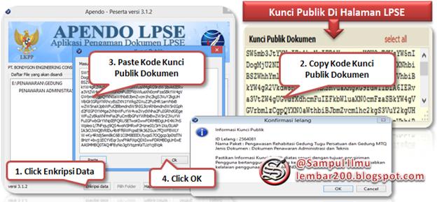 Cara Mudah Enkripsi File Penawaran DiApendo